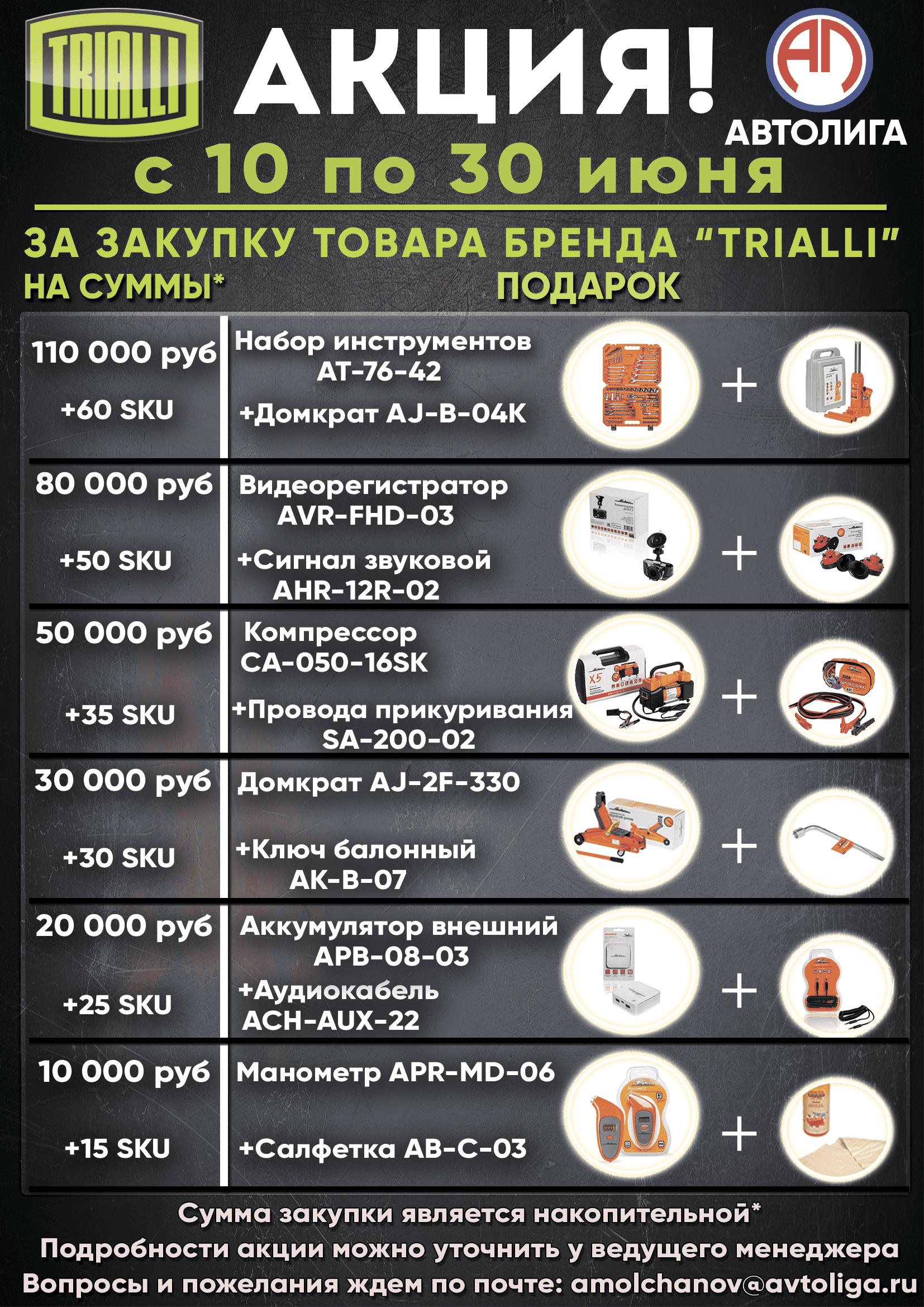 Акция по продукции Trialli